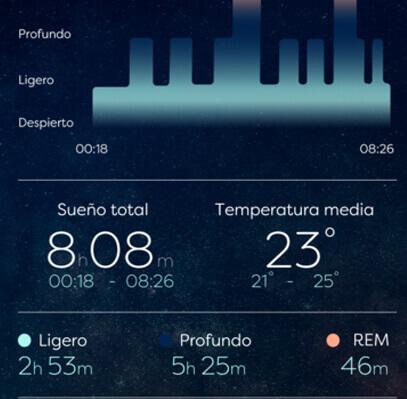 Grafico de la aplicacion Pik para iOS y Android en modo Sueño