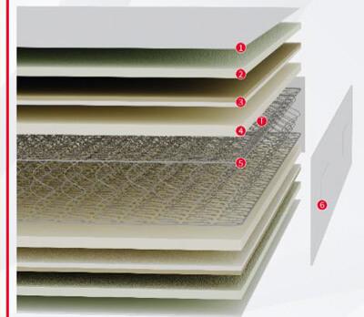 Distribución por capas de confort y tecnologías del Colchón Soleil de Pilolin